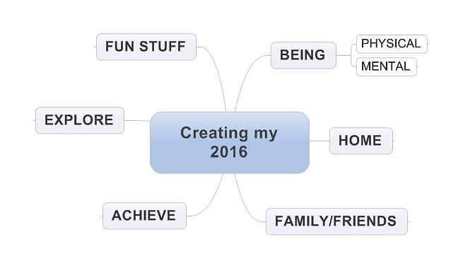 Creating my 2016